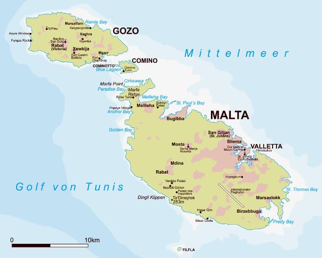 La isla de Gozo en un día